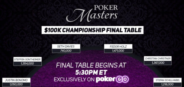 Poker Masters Championship Final Table
