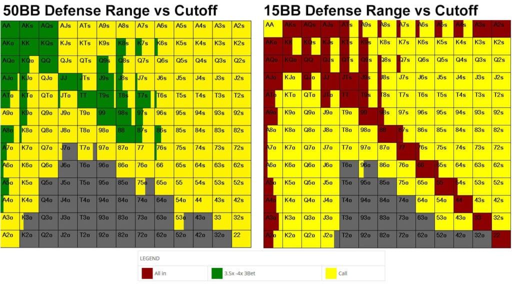 bb defense range comparison