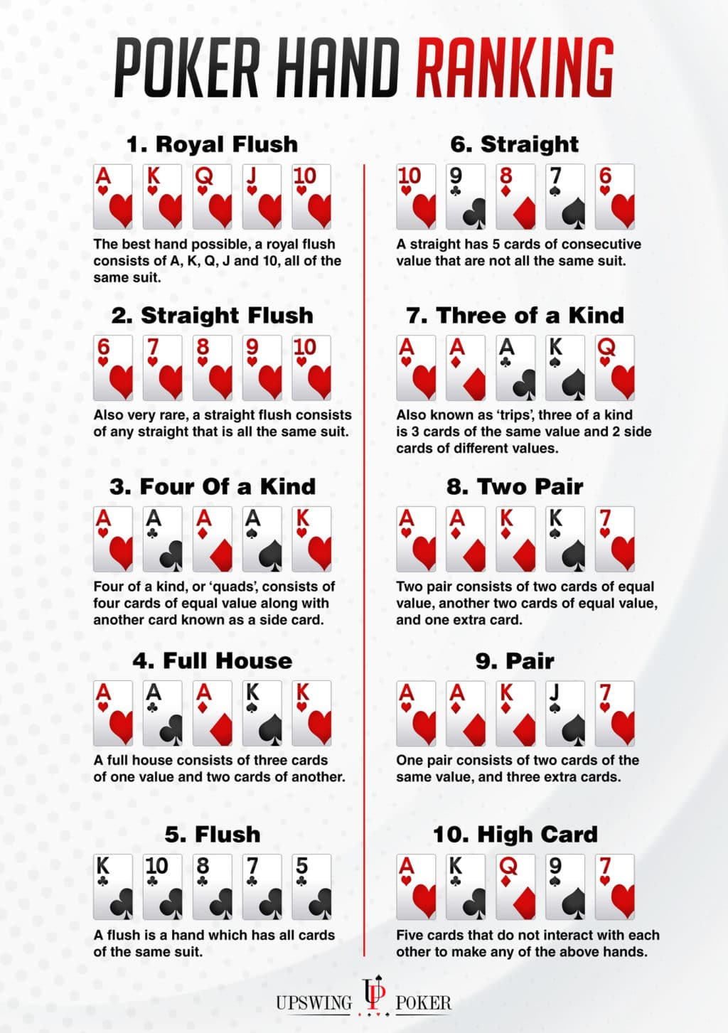Best Poker Hands In Order