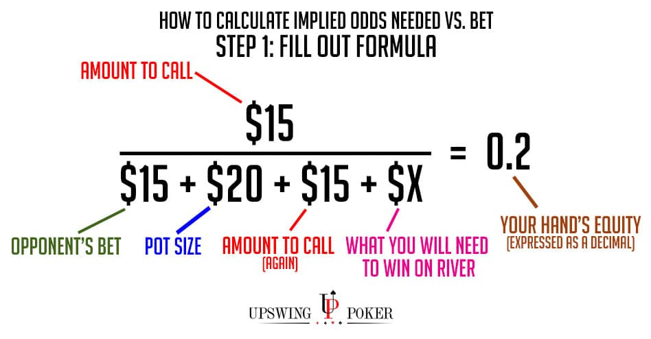 implied odds calculation step 1
